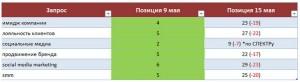 Минусинск: первые пострадавшие