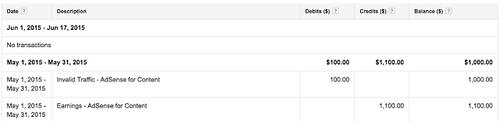 Google AdSence повысил прозрачность платежей