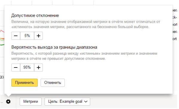 Яндекс.Метрика позволяет работать только с достоверными данными