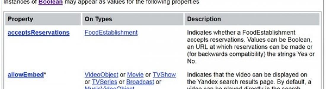 Яндекс заявил о запуске отдельной версии Schema.org