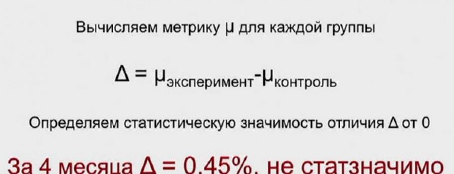 Яндекс не учитывает SEO-ссылки при ранжировании
